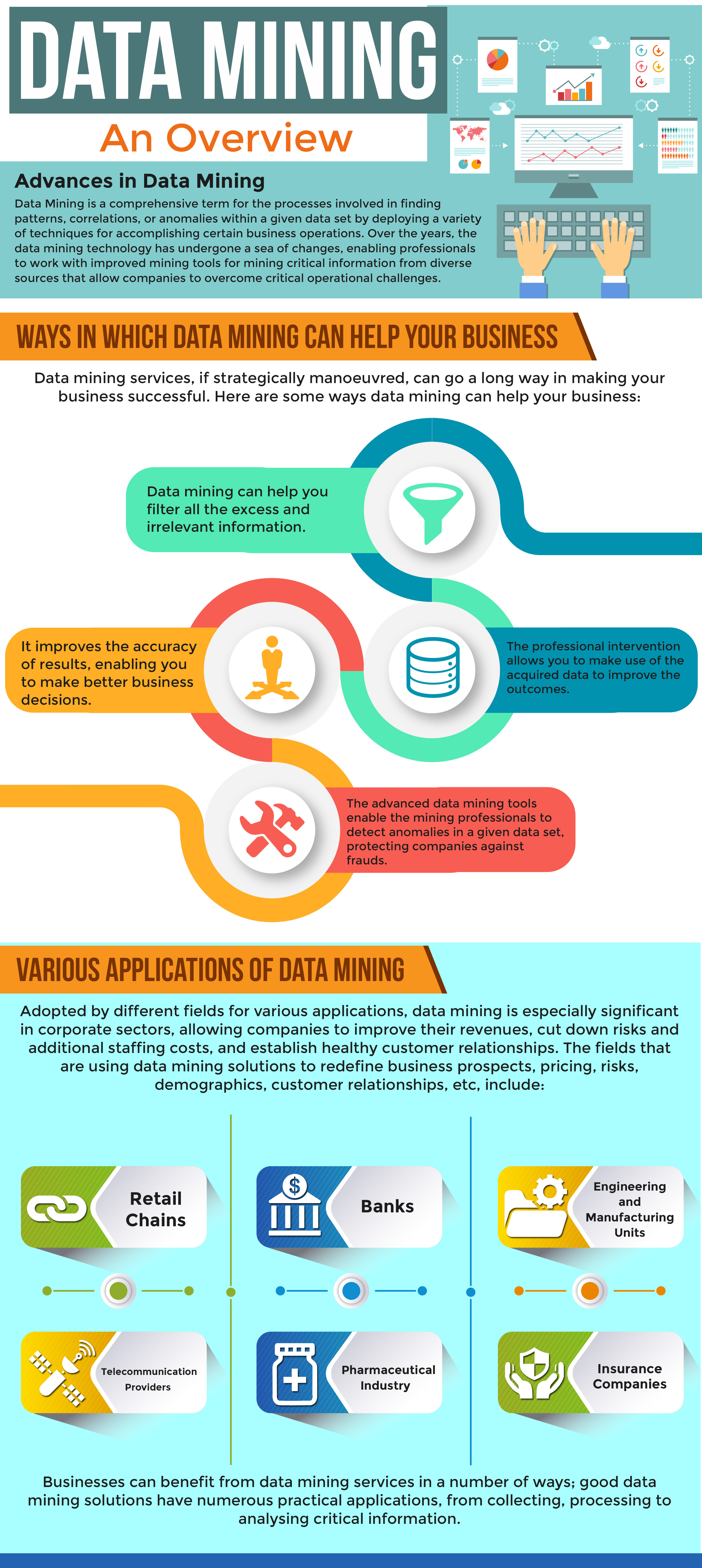 An Introduction to Data Mining and its Applications Infographic